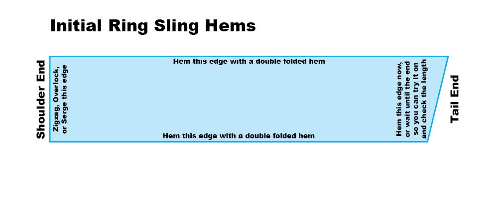 RingSlingHems.jpg