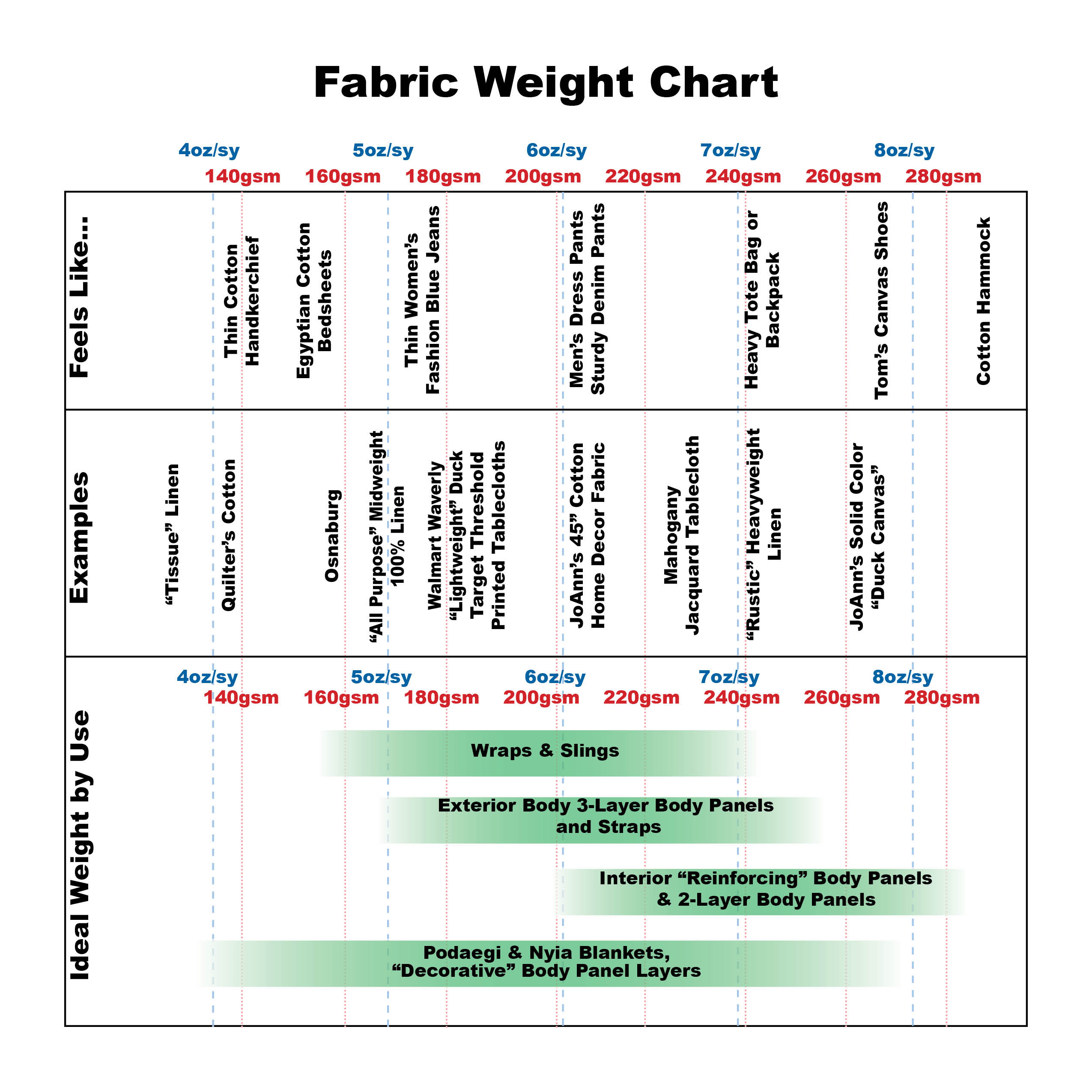 Fabric_Weight_Chart.jpg